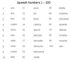 25 spanish numbers ideas learning spanish