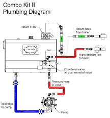 electric trailer winch wiring diagram trailer towing wiring