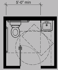 Ada Guidelines Bathrooms Modest Manificent Ada Bathroom Requirements Americans With