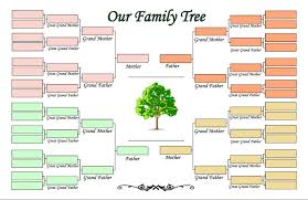 Free Family Tree Template Excel Four Generation Family Tree Template Pictures Reference