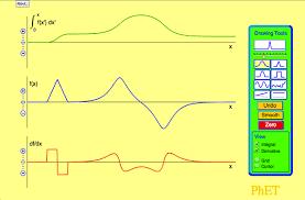 calculus grapher derivative integral phet interactive