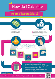 Estimate Income Tax 2015 by How To Calculate Income Tax On Salary Tax Calculation With Exle