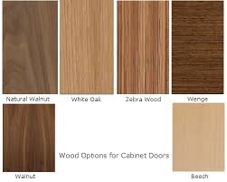 what wood is best for kitchen cabinet doors in search of the ideal wood door for new kitchen cabinets