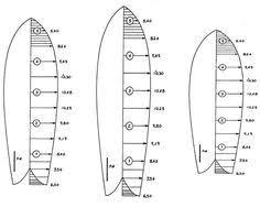 surfboards template google surfing pinterest surfboard