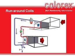 leisure centres heat pumps indoor pools u0026 heat recovery