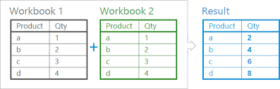 combine excel worksheets into one free worksheets library