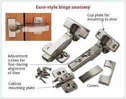 cabinet door hinges types 77 cabinet door hinges types kitchen island countertop ideas