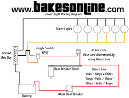 marine audio wiring diagram diagram wiring diagrams for diy car