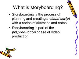 What Is A Visual Resume Visual Storyboards Storyboards 170119232032 Thumbnail 4 Jpg Cb