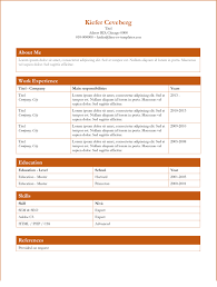 Free Resume Templates Free Cv Templates Number 1 Site For Free Cv U0027s And Resumes