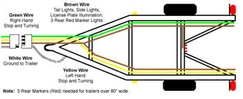 how to wire trailer lights 4 way diagram how cord bus for trailer