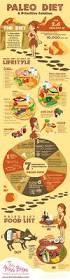 355 best paleo plan images on pinterest paleo meals paleo food