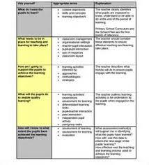 18 teacher lesson plan templates free sample example free lesson