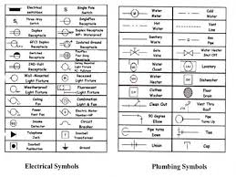 architectural floor plan electrical symbols architectural