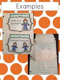 interactive notebook activities flip books for any text