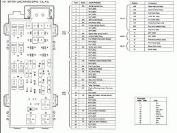 2001 ford fuse box wiring diagram shrutiradio