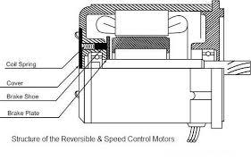 titan budget geared ac reversible motors 60 90mm