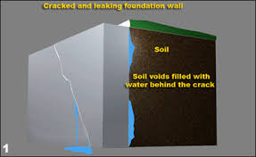 How To Stop Basement Leaks by Nextstar Foundation Concrete Repair Grande Prairie Alberta