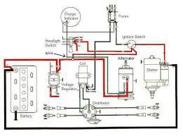 basic engine wiring diagram basic wiring diagrams instruction
