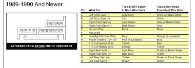 05 kia sorento radio wiring diagram mercury milan wiring diagram