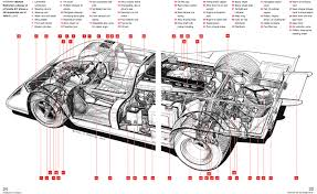 porsche 917 can am porsche 917 owners workshop manual anatomy history can am fia