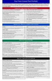 excel plan project transition template of action individual