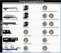 trailer wiring diagram view for trailers wiring download