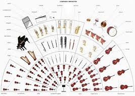 orchestra floor plan planning guide for baltimore symphony meyerhoff hall visitors