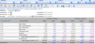Numbers Budget Spreadsheet by Using Jobs To Run Departments Or Cost Centres With Monthly Job