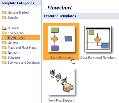 a beginner u0027s guide to visio office support