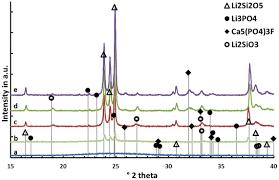3f si e social frontiers properties and crystallization phenomena in li2si2o5 ca5
