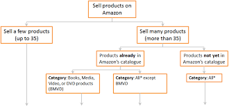 amazon seller newsletter july 2012