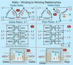 understanding the basics of wye transformer calculations
