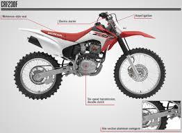 honda 150r bike index of pictures 2016 motorcycle specs brochures