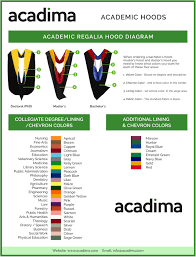 academic hoods deluxe bachelors bachelor s degree hoods