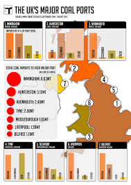 Newcastle England Map by Ditch Coal U2013 Coal Action Network