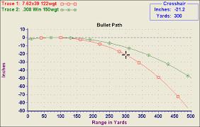 pubg zero distance let s talk ammunition ballistics pubattlegrounds