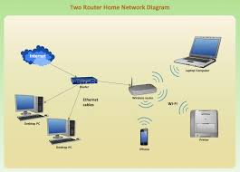 home network wiring diagram on home download wirning diagrams