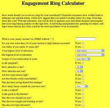 how much does an engagement ring cost how much should an engagement ring cost timothytiah
