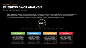 keynote themes compatible with powerpoint swot analysis powerpoint keynote template