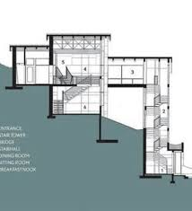 steep hillside house plans steep hillside house plans hillside house plans house steep
