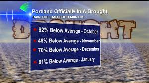 Oregon Drought Map by Oregon U0026 Washington Drought It U0027s For Real This Winter Bruce