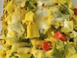 curcuma en cuisine recettes de curcuma