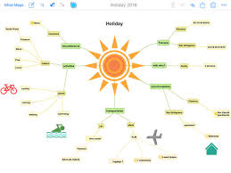 mapping layout perusahaan simplemind mind mapping on the app store
