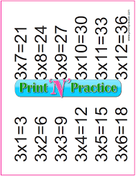 70 fun multiplication worksheets charts flash cards