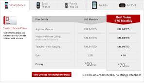 verizon home plans verizon smartphone plans verizon wireless plans