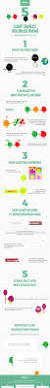 Great Colour Combinations 150 Best Infographics Images On Pinterest Infographics