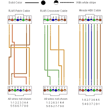 wiring diagram rs232 cable wiring diagram color null hs rs232