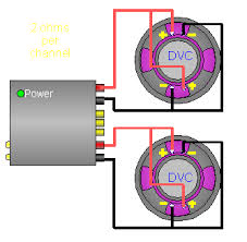 3 2 ohm dvc subwoofer wiring diagram wiring diagram simonand