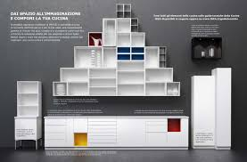 Cucine Modulari Ikea by Beautiful Misure Cucine Ikea Photos Getfitamerica Us